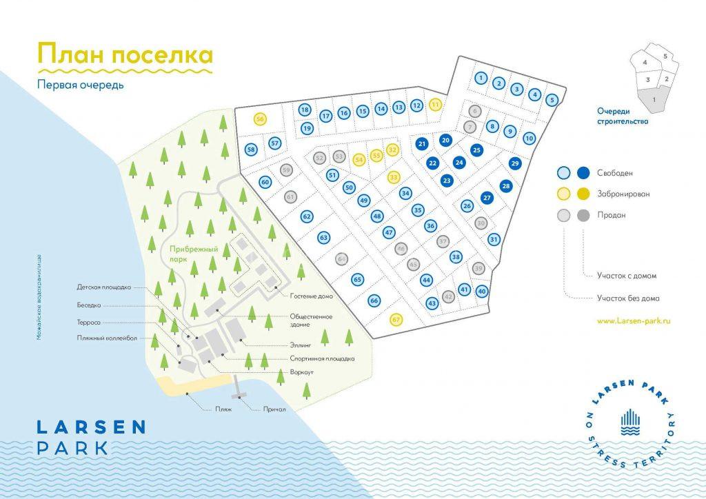 Larsen Park генплан